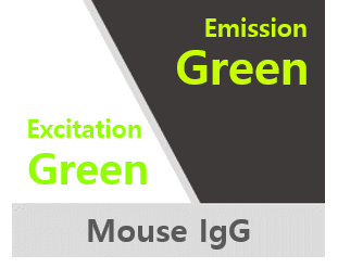Goat anti-mouse IgG, FSD™ 555