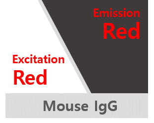 Goat anti-mouse IgG, FSD™ 647